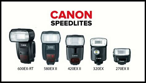 tutorial flash canon in depth tutorial on how to use the new canon speedlite