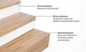 treppe mit parkett verkleiden escaliers en bois et marches d escaliers habillage et