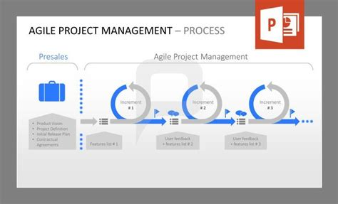 agile project management with scrum filetype pdf