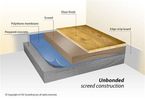 Substrate Flooring always ensure the flatness of the base substrate before