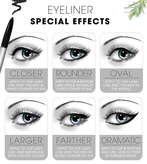 tutorial eyeliner penna beauty come scegliere il perfetto eyeliner websista