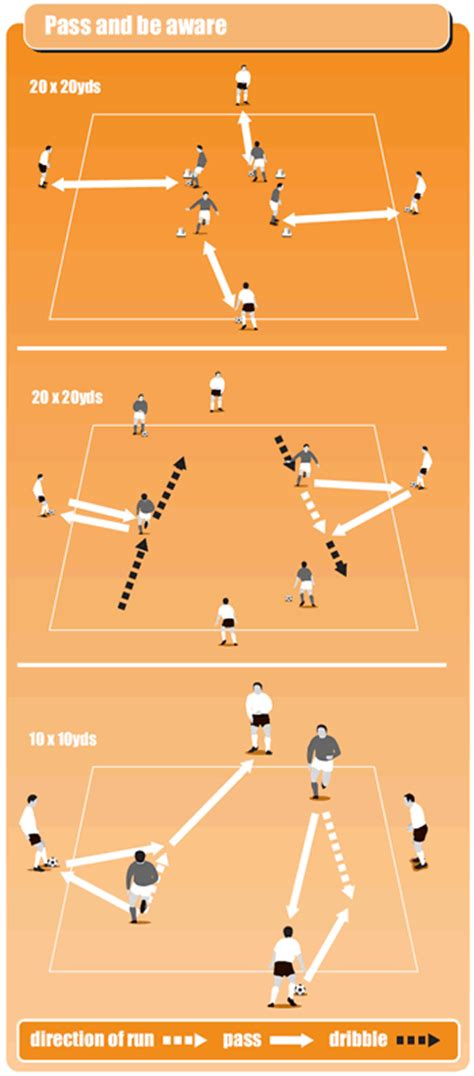soccer drills a 100 soccer drills to improve your skills strategies and secrets books soccer coaching session to improve vision and awareness