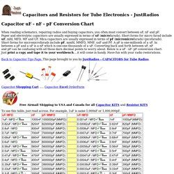 capacitor calculator nf to pf electronic design pearltrees