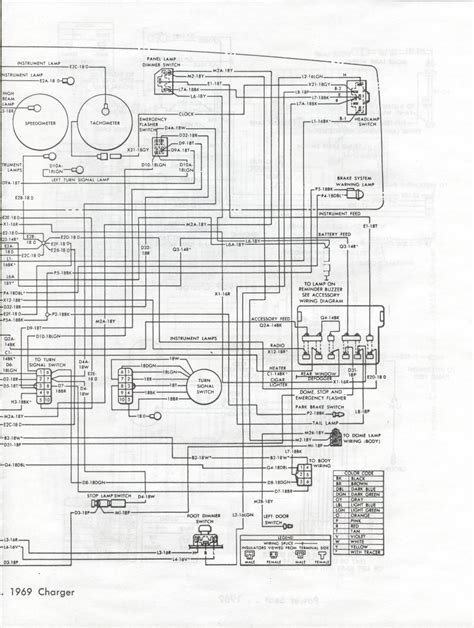 69 Charger Wiring Diagram Wiring Library