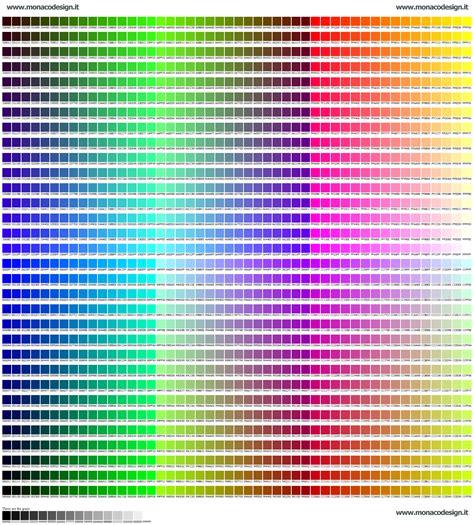 colori tavola realizzazione siti web teoria colore tavola dei colori