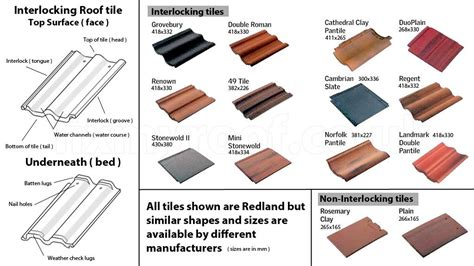 Types Of Roof Tiles with Different Types Of Roof Tiles Roofing And Guttering Dublin