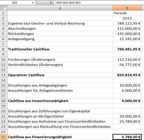 Vorlage Cashflow Rechnung Cashflow Rechnung Mit Excel