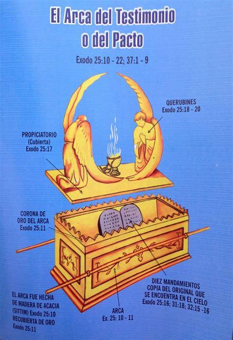 candelabro del tabernaculo resultado de imagen para el candelabro del tabernaculo