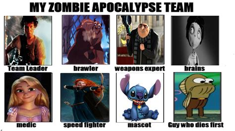 Zombie Apocalypse Team Meme - my zombie apocalypse team meme by normanjokerwise on