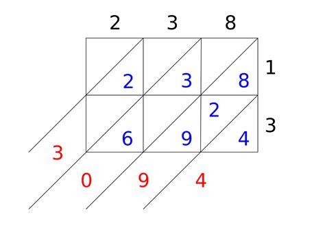 jalousie wiki technique de la multiplication par jalousies wikip 233 dia
