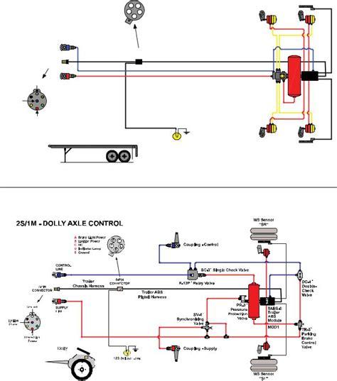 bendix air brake system diagram bendix trailer abs wiring diagram 33 wiring diagram