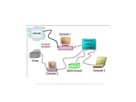 ethernet network diagram ethernet router network diagram by bradley mitchell