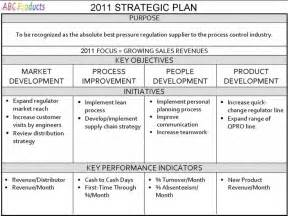 marketing caign planning template one page strategic plan strategic planning for your