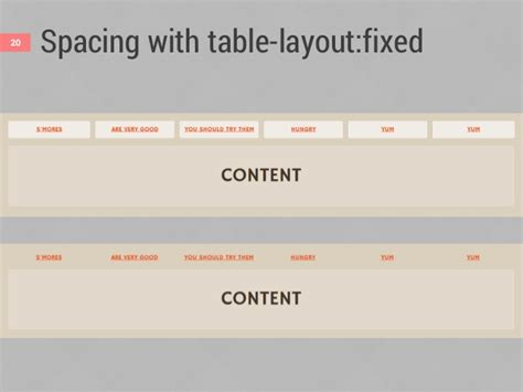 table layout with flexbox enhancing responsiveness with flexbox rwd summit