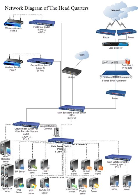 network diagram office image gallery office network diagram