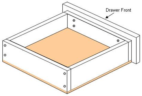 How To Make Drawer Fronts by Diy Woodworking Plans Drawer Fronts Diy Simple