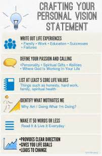 Outline Of A Personal Mission Statement by Best 25 Family Mission Statements Ideas On