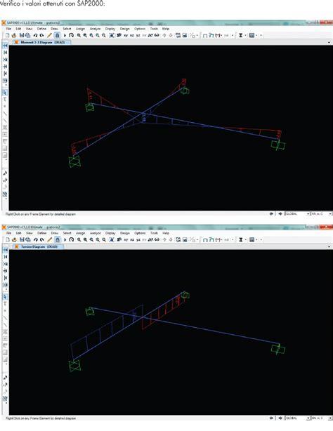 rigidezza flessionale mensola portale di meccanica facolt 224 di architettura
