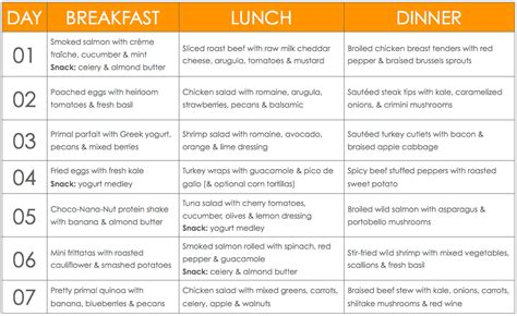 7 day weight loss diet meal plan eatingwell