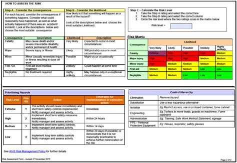 machinery risk assessment template best machine risk assessment template ideas entry level
