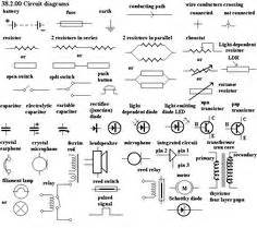 wiring diagrams symbols automotive auto manual parts