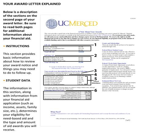 Financial Aid Award Letter Of Award Notification And Award Letter Financial Aid