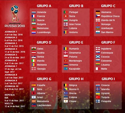 Calendario Colombia Eliminatorias Al Mundial 2018 Eliminatorias Rusia 2018 Europa Calendario Fixture