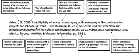 reference book review harvard style 2 19 conference paper