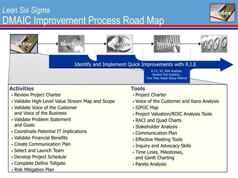 Ppt What Is A Tollgate Review Template Powerpoint Presentation Id 4761795 Process Improvement Roadmap Template