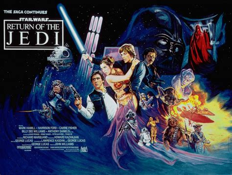The Return Of by The Best 80s Sci Fi Posters Bfi