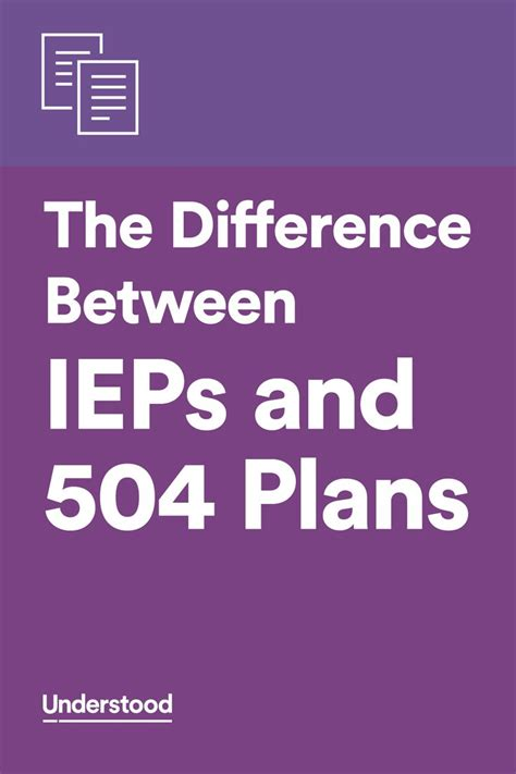 similarities between idea and section 504 iep and 504 related keywords suggestions iep and 504