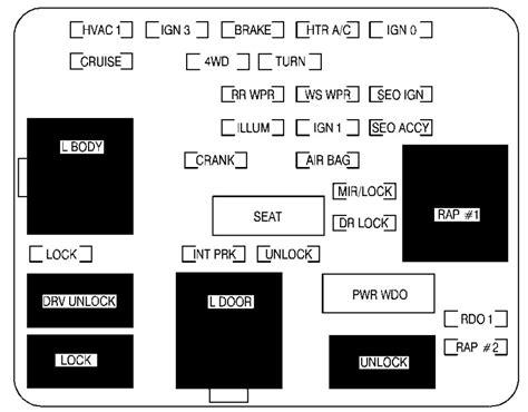 clio mk1 fuse box wiring diagrams schematics