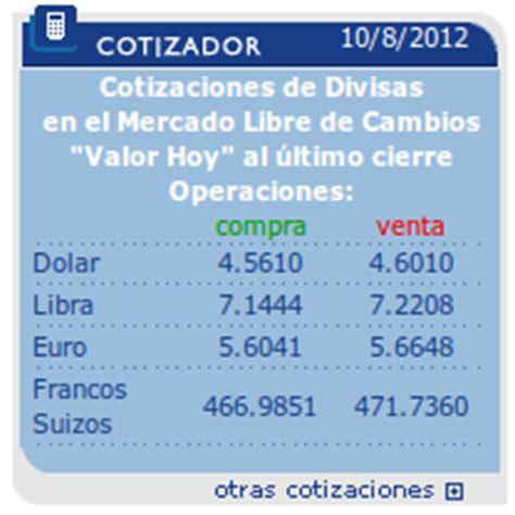 cupo anual de dlares o euros para viajar a europa es mejor llevar d 243 lares o euros a argentina viajar a