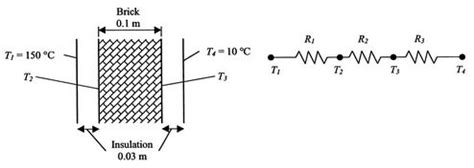 resistance in parallel heat transfer 16 4 thermal resistance circuits