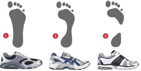 neutral arch running shoes choosing running shoes the evidence the