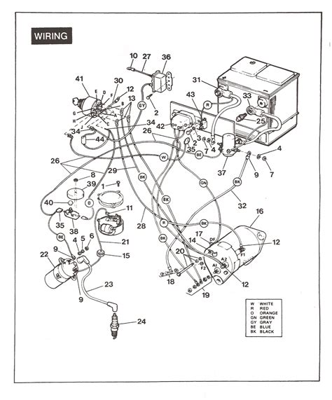 golf cart wiring diagrams wiring diagram manual