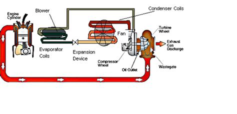 turbo plumbing diagram parts for your car page 4 autos post