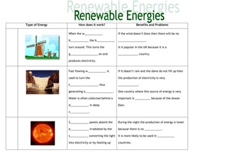 Energy Resources Worksheet by Renewable Energy Resource Worksheets Differentia