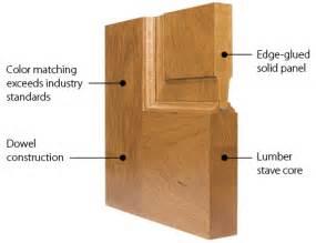 Barn Door Lumber Trustile Wood Door Construction Trustile Doors