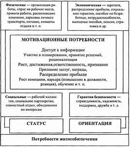 схема триггера на элементах