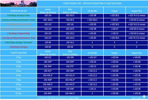cuanto cuesta la entrada a eurodisney planificando viaje a orlando diciembre 2016 forodisney