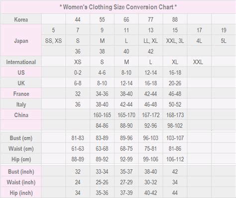 s clothing size conversion chart helpful hints