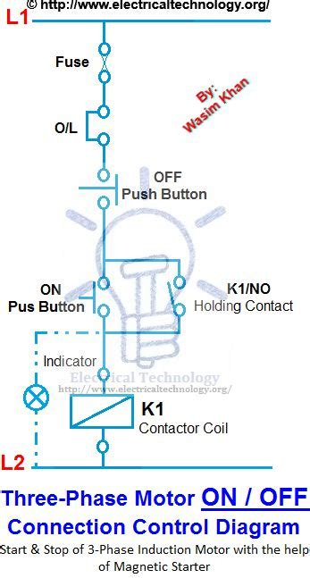phase motor connection control diagram electrical technology pinterest