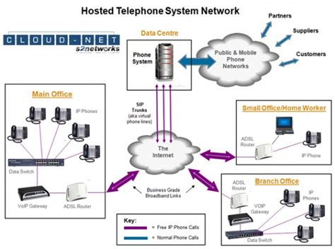 system network diagram home network system diagram home network wiring diagram