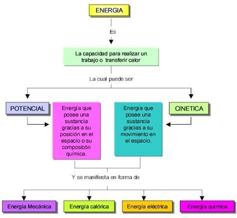 cuantas clases de cadenas carbonadas hay quimica octubre 2011