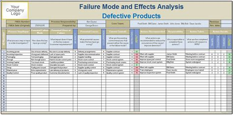 fmea template excel failure mode effects analysis fmea excel template