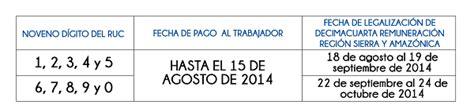 decimo tercer sueldo 2015 ecuador legalizaci 243 n del pago del d 233 cimo cuarto sueldo 2014