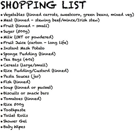 Local Food Pantry List by Newark Foodbank South Scarle Community Centre