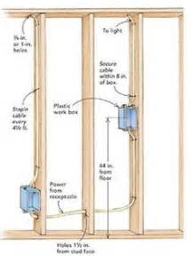 color code for residential wire how to match wire size and circuit breaker electrical
