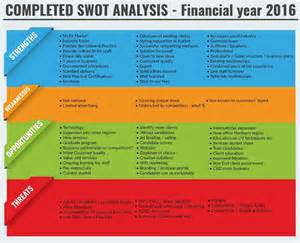 business plan swot analysis template sle swot analysis for business plan papillon northwan